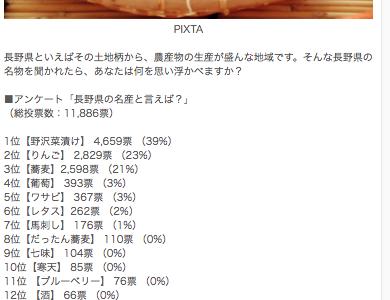NTTドコモ:みんなの声コラム「実はこんなにあった、東京で採れる美味しい野菜!」に掲載